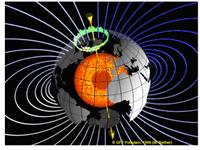 jorda med ekvator